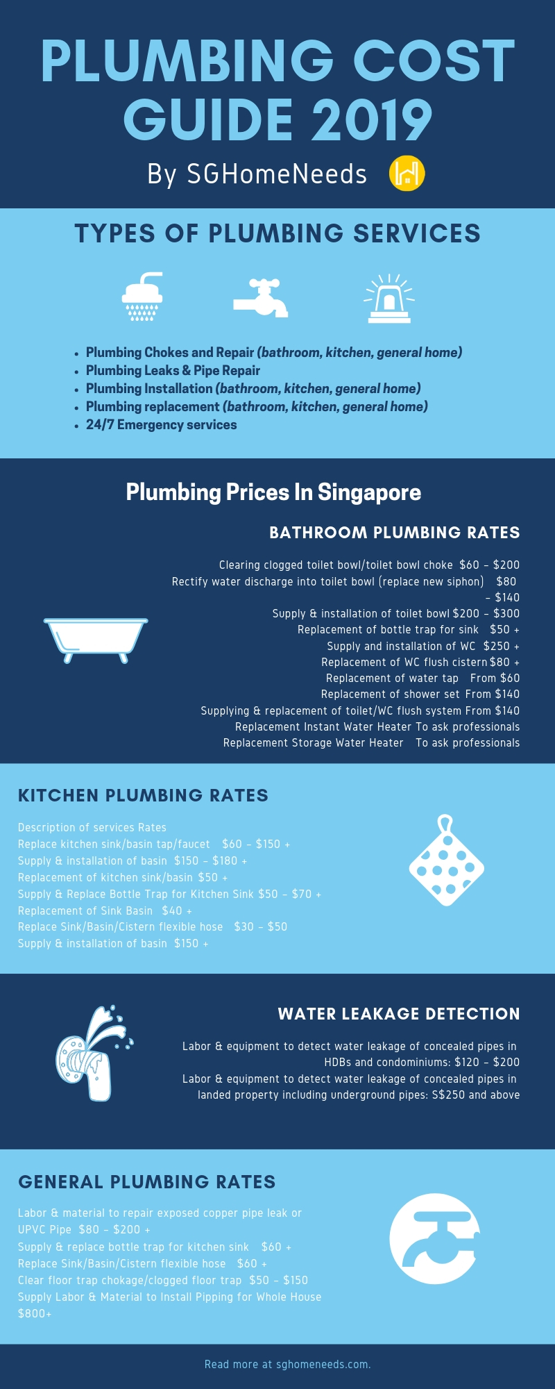 Plumbing Cost Guide in Singapore 2019