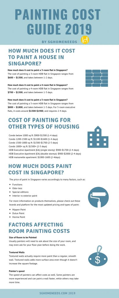 Painting cost in Singapore