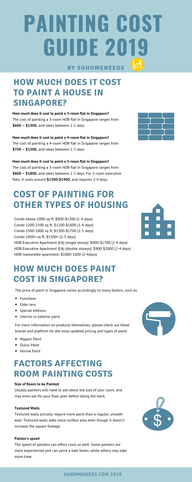 Painting Cost Guide