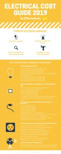 Electrical cost guide with logo 120x300 - Electrician Cost Guide In Singapore
